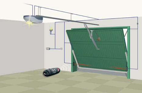 Vergarage Door Operator Integrated Security And Automation Inc